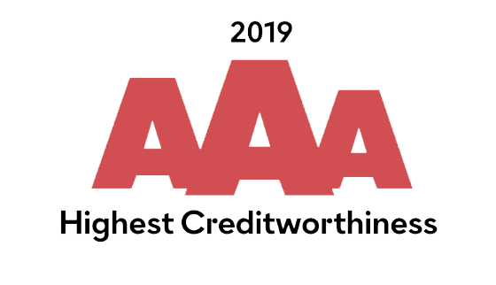 Highest Creditworthiness Rating - 2019